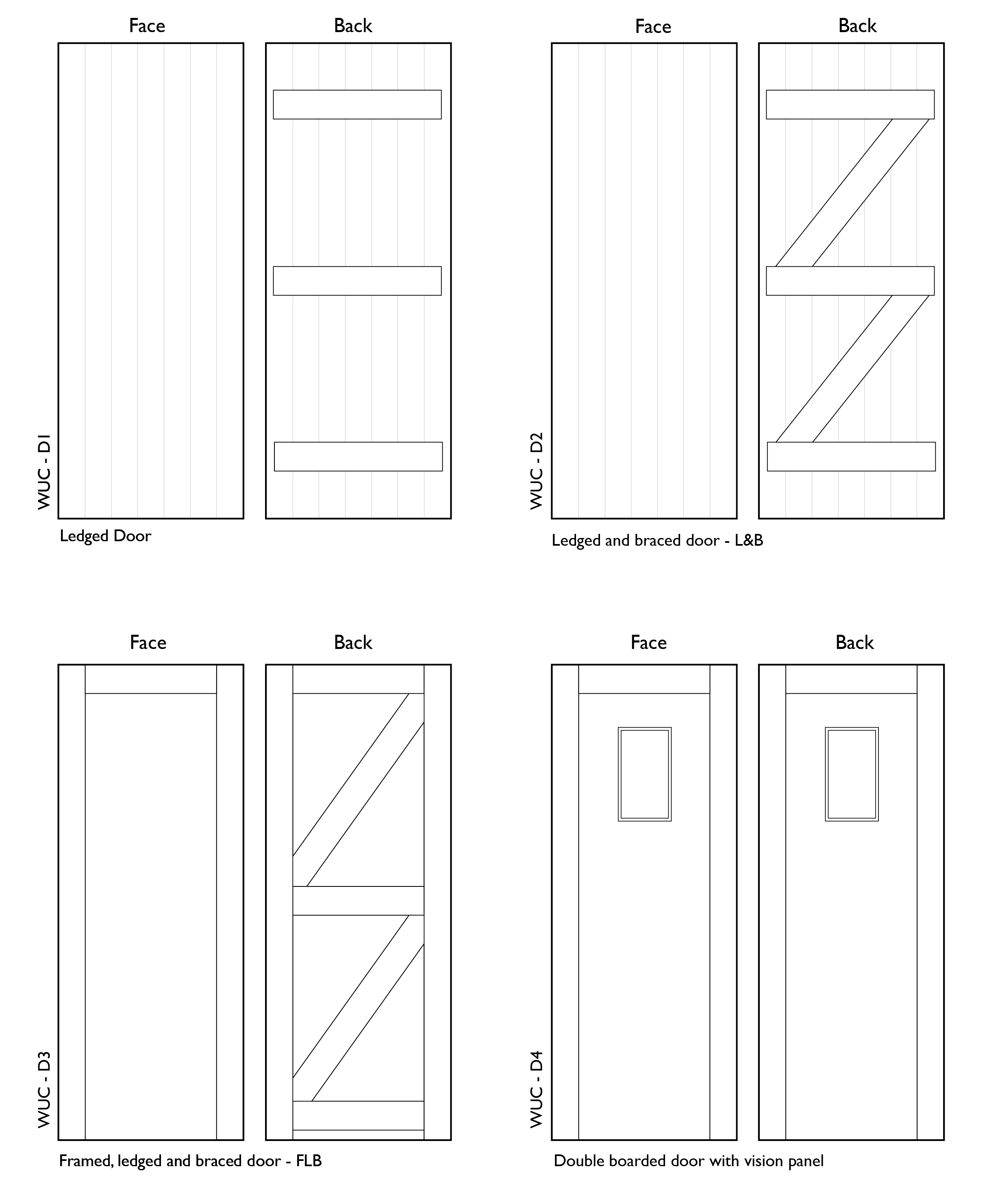Frame ledge and braced door ideas