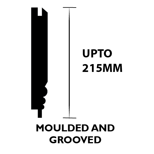 Cladding - made to match - Type 2